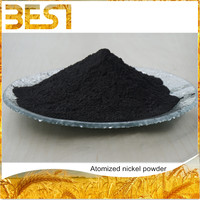 Best12W alibaba atomization nickel powder,nickel ore suppliers china