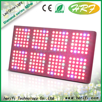 Top Sell HRF Led Light 120w 180w 240w 360w 480w 600w Full Spectrum Grow LED Light Greenhouse/Hydroponic/Tomato LED Grow Light