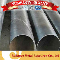 CHINA MANUFACTURER OF LARGE STRUCTURAL STEEL TUBE