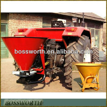 fertilizer spreader parts in agriculture