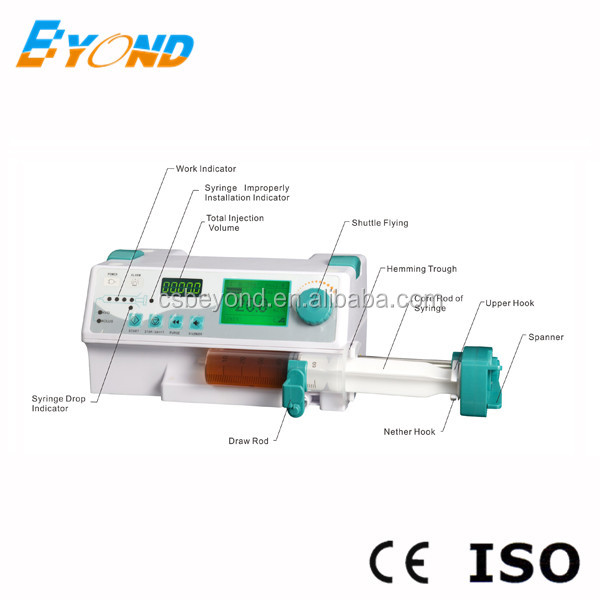 syringe pump BYZ-810D with antibolus function