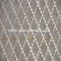 Razor barbed wire / Safety razor blade fence manufacturer