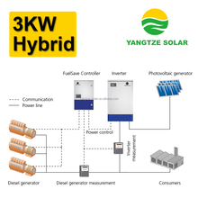 hybrid 3kw solar power system for home
