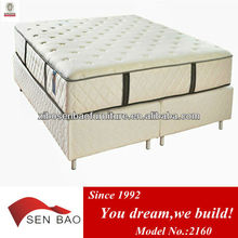 Best bonnell spring bed 2160 by top mattress manufacturer