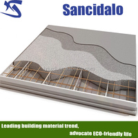 Sancidalo Nano composite panel - latest construction technologies in China nano panel