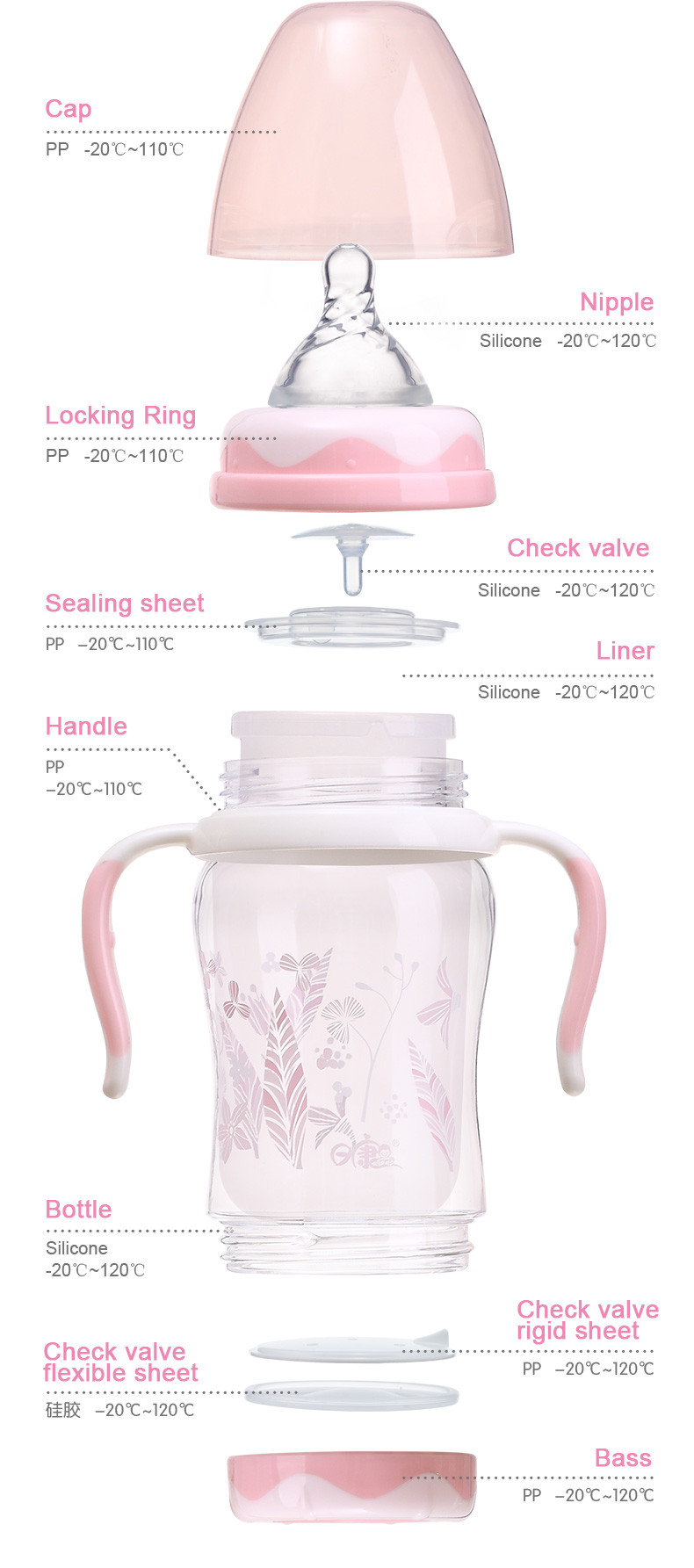 Colorful Design BPA Free Bottle Of Milk For Baby