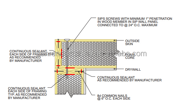 Fire rated insulation eps sandwich panel buy eps for Fiberglass insulation fire rating