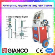 2017 PU Foam Machine CE Certification Polyurethane Foam Spray Equipment
