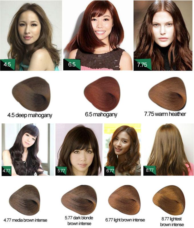Best 10 Hair Color Brands In India Tipsandbeautycom Oukasfo