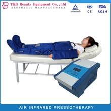 CE approval waterproof pressure suit lymphatic drainage machine