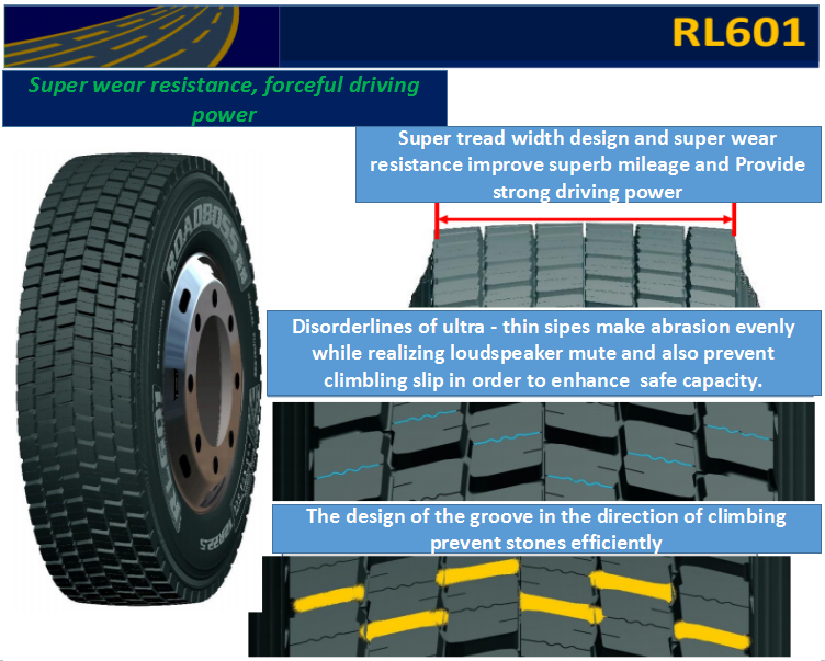 ROADBOSS RL601 11R22.5 truck tire for sale from china factory with super quality