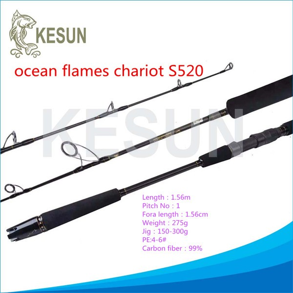 Pe1 8 different type pe fishing rod to choose in kesun for Types of fishing poles