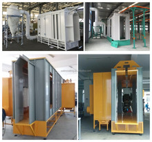 aluminium/steel pipe/plate electrostatic painting line with spraying/dipping pre-treatment unit