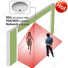 directional counting in & out people tracking system Highlight HPC008 retail person counter