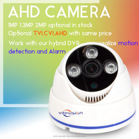 Vitevision HD cheap price 1mp 1.3mp 2mp varifocal dome camera for bus cctv camera