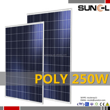 2017 new 250 watt solar panels price for Guinea Africa market