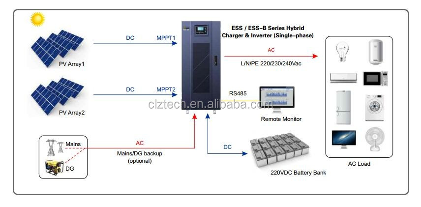 1KWh/2KWh/3KWh/5KWH/6KWH/8KWH/12/KWH lithium ion battery 1000w solar energy storage system lifepo4 battery