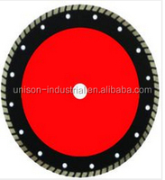 Unison diamond cutting wheel for glass