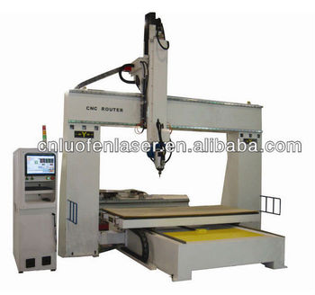 2013 HOT SALE The best quality PHILICAM low price 4 axis cnc router machine