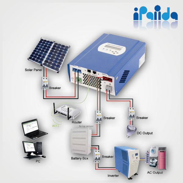 off grid system hybrid mppt solar charge controller 40A 50A 60A