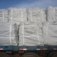 Portland Cement Prices