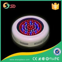 high quality CE Rohs waterproof led panel grow light for plants and flowering