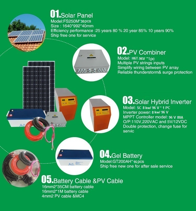 solar energy products 2KW 3KW 5KW / solar power packs for home 5KW 10kw 15KW / solar power supply system 10KW 15kw 20KW
