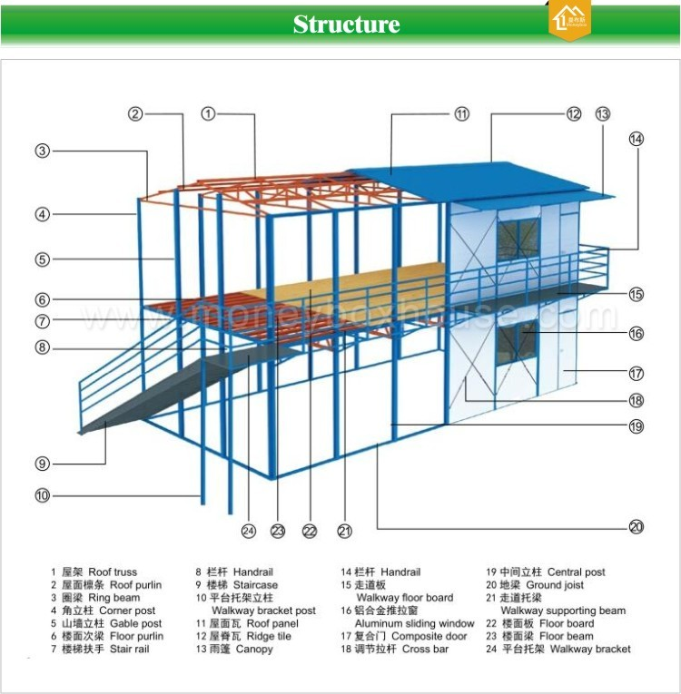 economical K type prefabricated house /slope roof portable prefab house for sale/ temporary domitoryf/ office