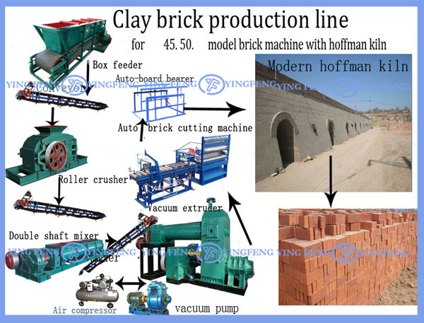 Hot sale in India!!! JZK45 automatic brick making machine price