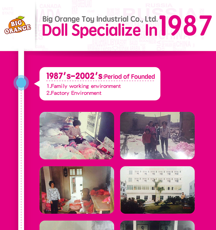 doll specialize in 1987