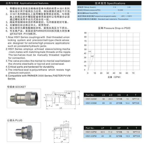 2016 New design high pressure hydraulic hose fittings