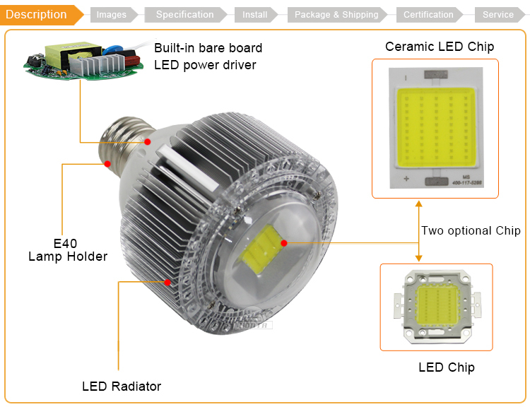 High Temperature Resistant Led Light Bulb