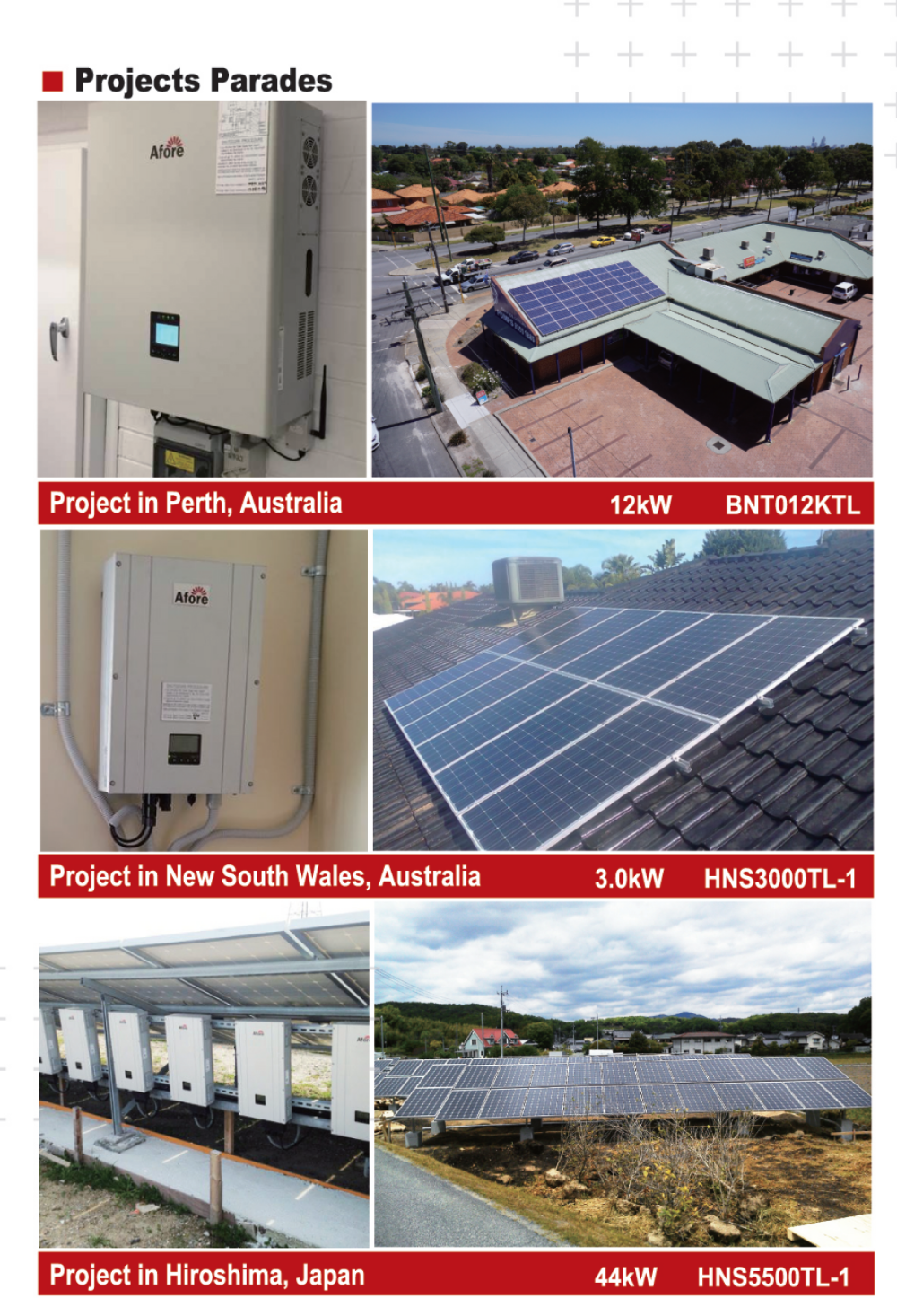 New Afore on grid inverter 30KW for solar on grid system