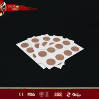 Manufacturer of Vitamin b 12 energy patch