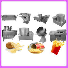 Automatic potato chips plant cost