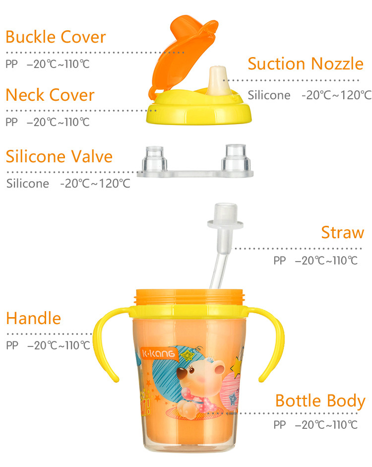 Free Sample BPA Free Hot Sale Baby plastic products