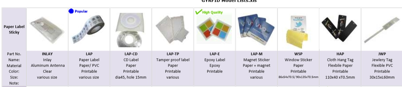 Rfid Sticker 125khz Rfid Labels for Rfid Inventory System(LAP-E)