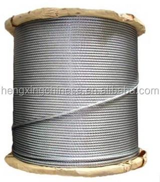 hot dip galvanized guy wire,steel strand,stay wire strands