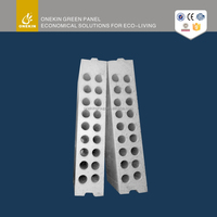 Onekin construction materials substitute concrete panel