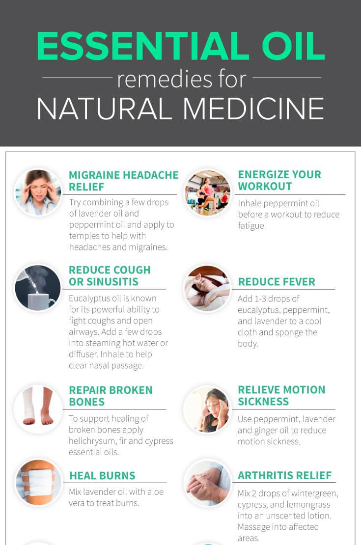 EssentialOilsNalMedicine1a