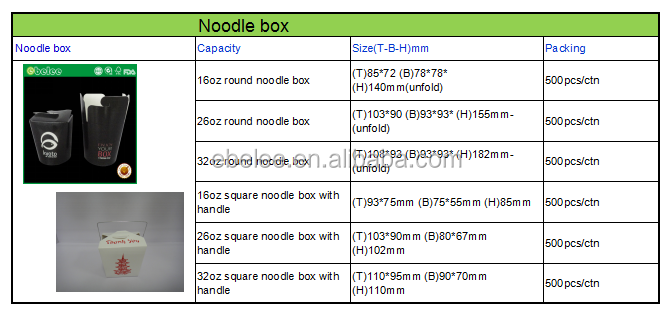 take out custom noodle box