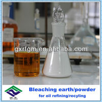 Bleaching earth for gasoline refining/recyling