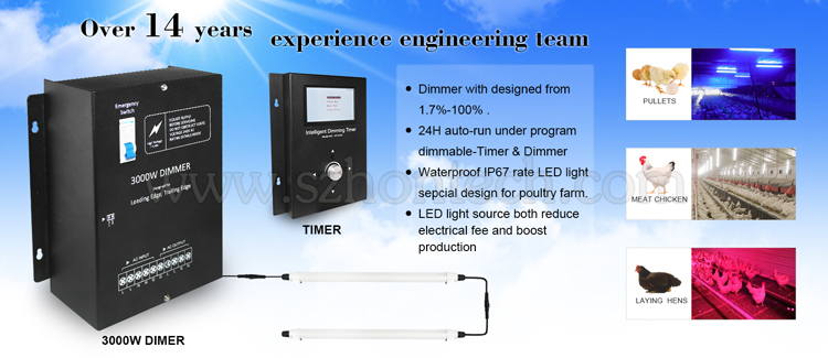 Chicken Farm LED Dimming System LED Lighting Solutions for Agriculture Indoor lighting for livestock, poultry