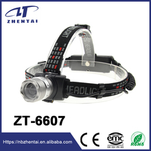 CE certification High Power Aluminum Manufacturer Zoomable Headlamp LED FOR Camping