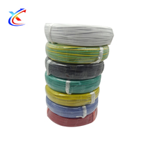 high temp silicone rubber electric wire 1.5mm