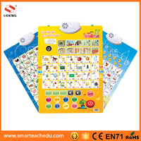 Import Color Chart For Wall Paints, Story Player For Children, Children Battery Operated Toy