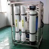 Prices of water purifying machines