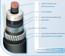 XLPE Submarine Cable with Integrated Optical Fibres High Voltage Cable