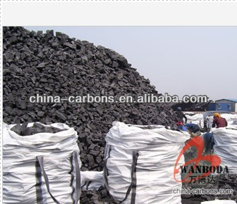 Metallurgical Coke/Foundry Coke (Wanboda Brand) with High carbon low Ash good quality and best price