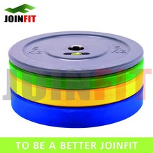 JOINFIT power training plastic Weight Plate wholesale